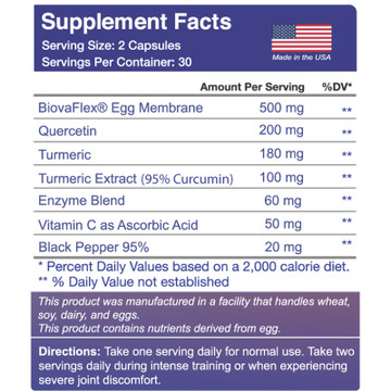 Multi-Force Joint Supplement Facts