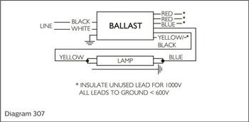 Advance ISB-0432-14-E 120v to 277v Fluorescent Ballast - 1-4 Lamp 4ft-32ft