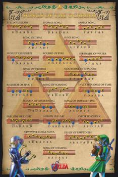 Zelda – Songs of the Ocarina Poster