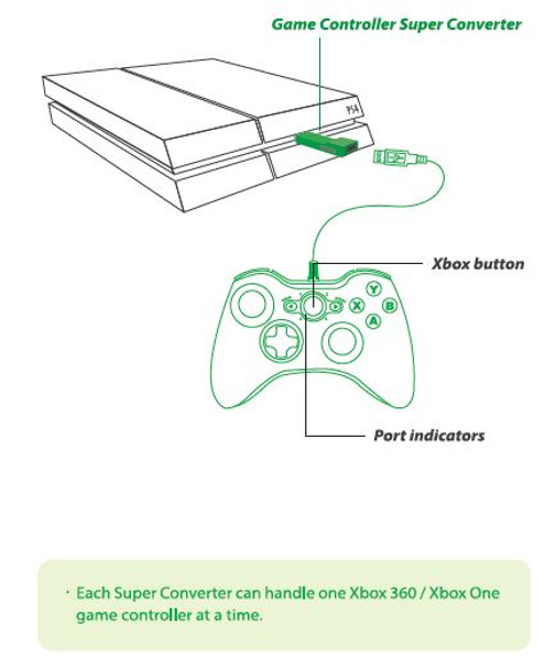 Xbox 360/Xbox ONE to PS4 Controller Converter/Adapter P4-GR [BROOK]