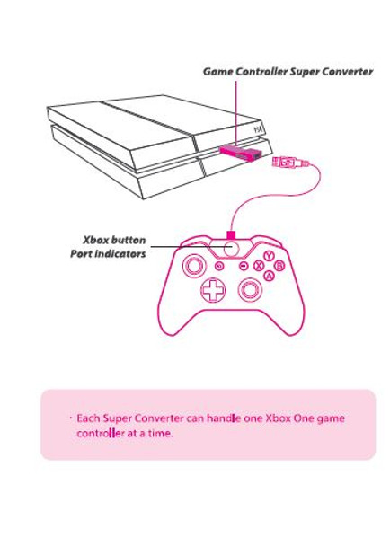 Xbox ONE to PS4 Controller Converter/Adapter P4-PR [BROOK]