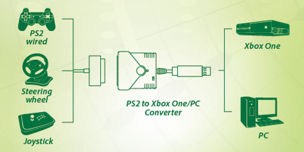 PS2 to Xbox One Controller Adapter