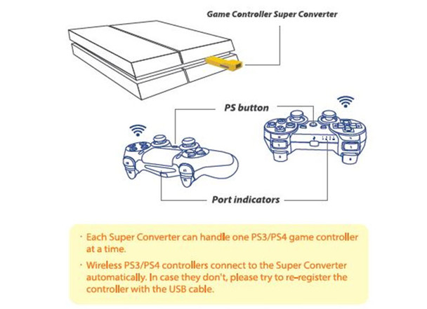 PS3/PS4 to PS3/PS4 Controller Converter/Adapter P4-YL [BROOK]