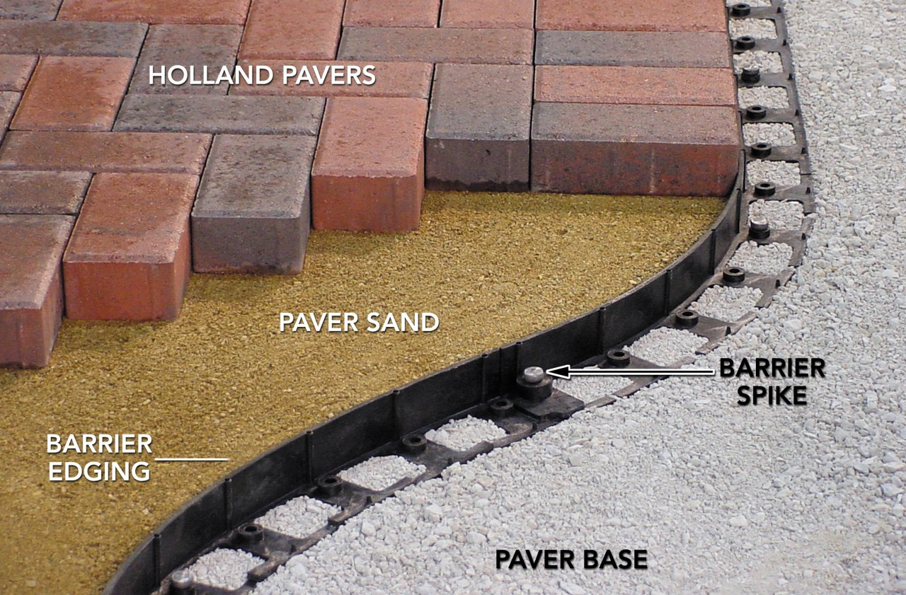 Brick Paver Edging Barrier Landscape Edging & Paver Edging  Case Of 32 Pieces 6'8