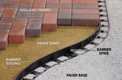 Cross Section Paver Installation Using Barrier Edge Restraint (spikes not included)