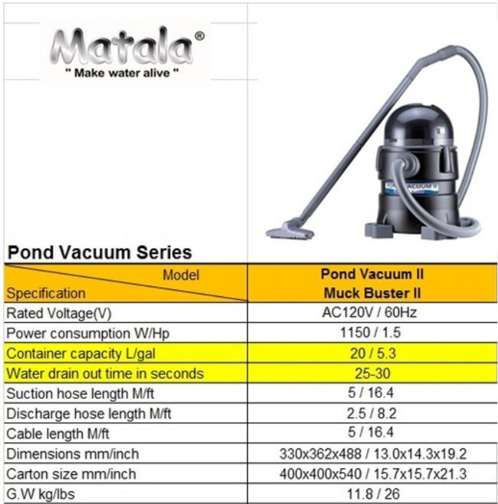 Muck Buster II Pond Vac Chart