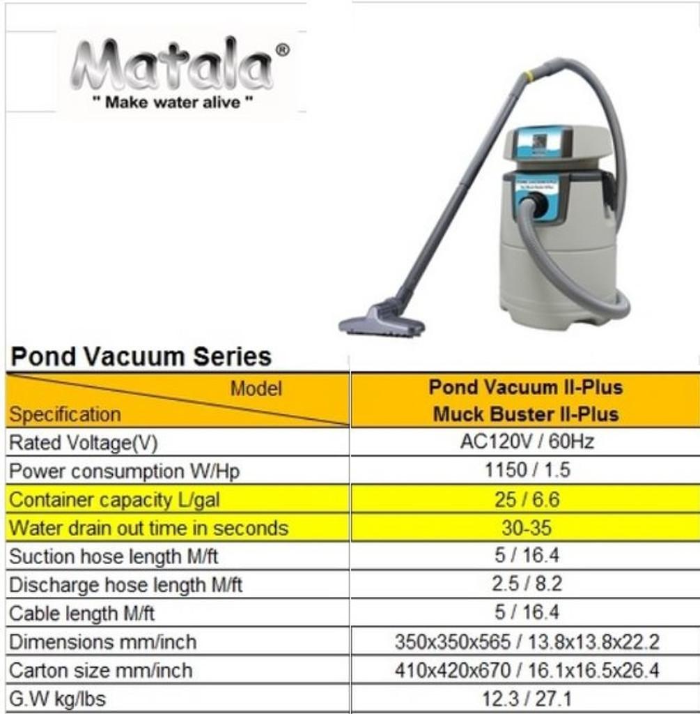 Muck Buster II Plus Pond Vac Chart
