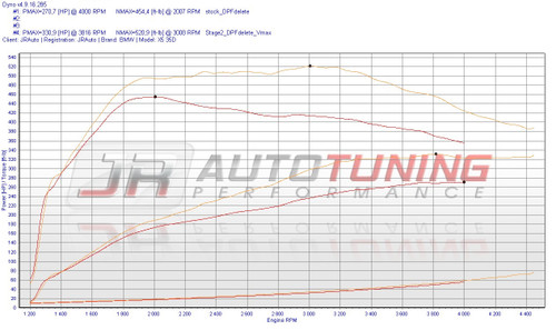 dyno sheet - BMW X5D DPF Delete Tune - Off Road Only (JRT-X5D) - 2