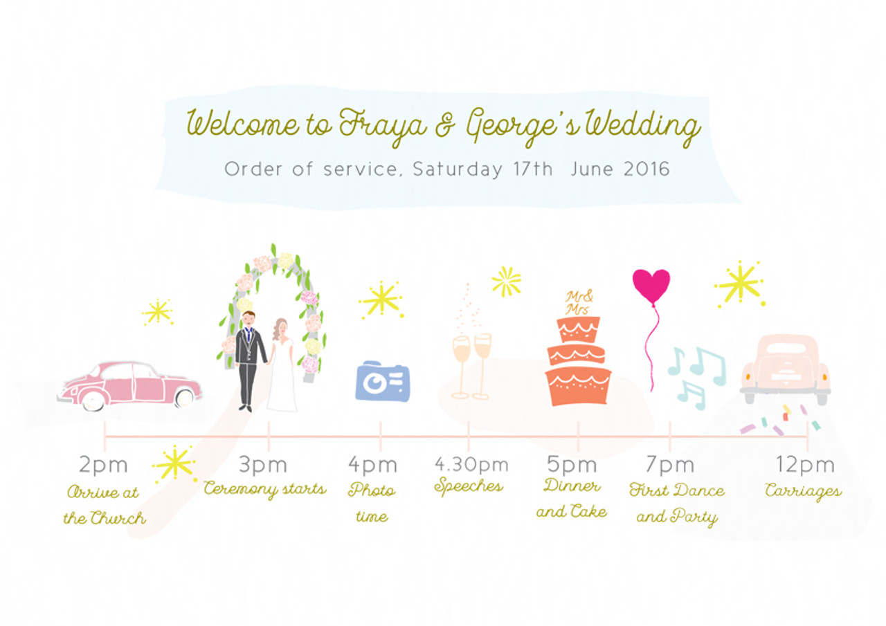 Wedding Day Order Of Service Timeline Itinerary Card Ceremony