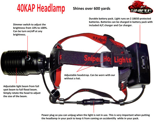 40KAP Headlamp with 1 color
