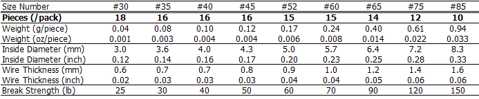 71109-data-sheet-3.png