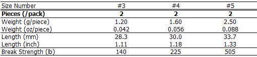 71233-data-sheet-1.png