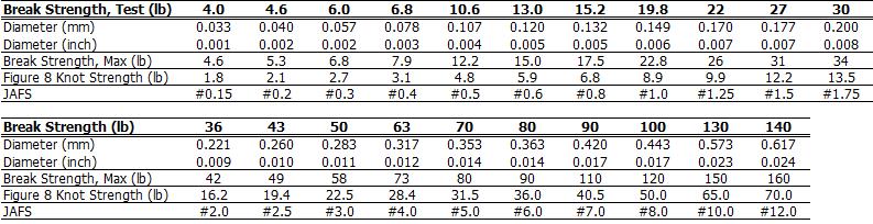 data-sheet-34001.png