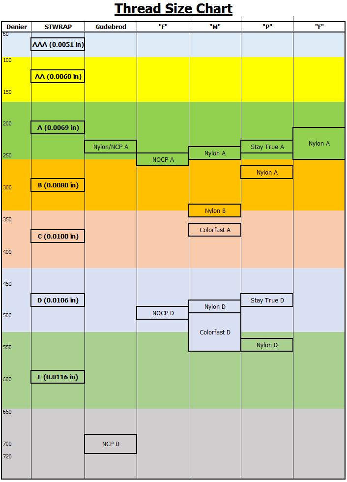 size-comparison-chart-1.png
