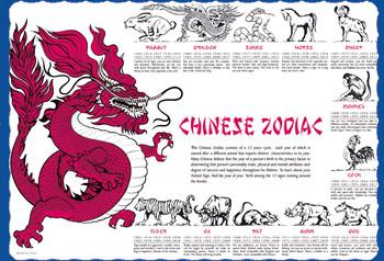 Chinese Zodiac Placemats