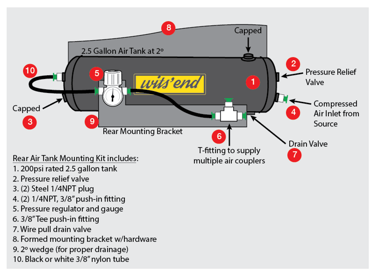 Complete 80 Series Rear Air Tank Solution (RATS-2)