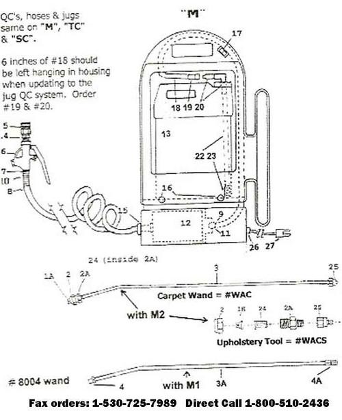 M or M2 Parts diagram