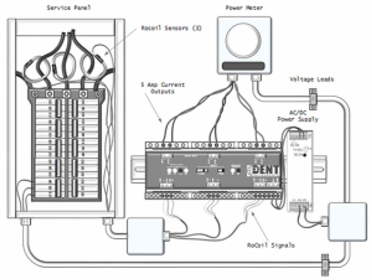 Dent RoCoil TCA-5 switchboard electrical drawing.