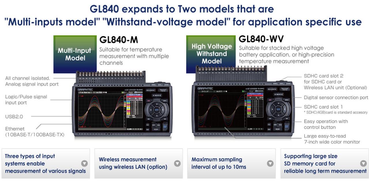 Graphtec GL840 data logger features.