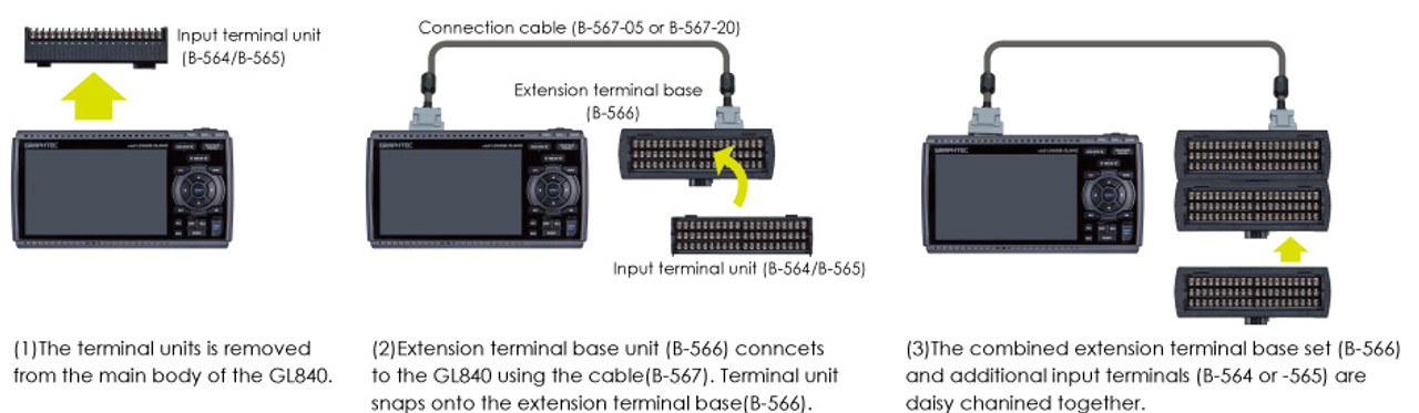 Graphtec GL840 data logger channel expansion.
