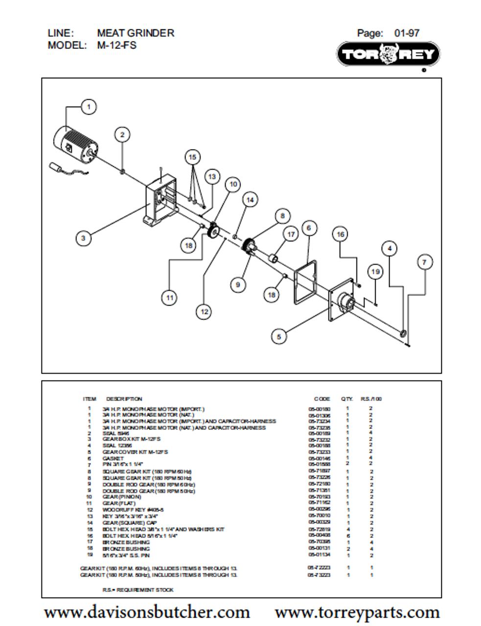 Butcher Diagram Plastic Stencil - Wiring Diagram