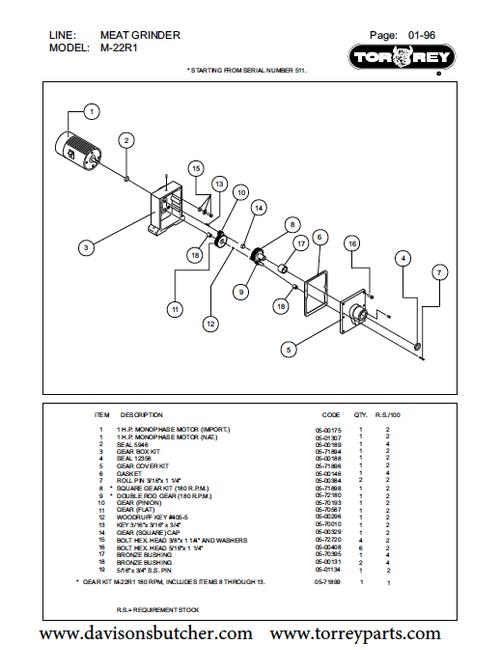 TorRey M-22R1 Meat Grinder Parts List