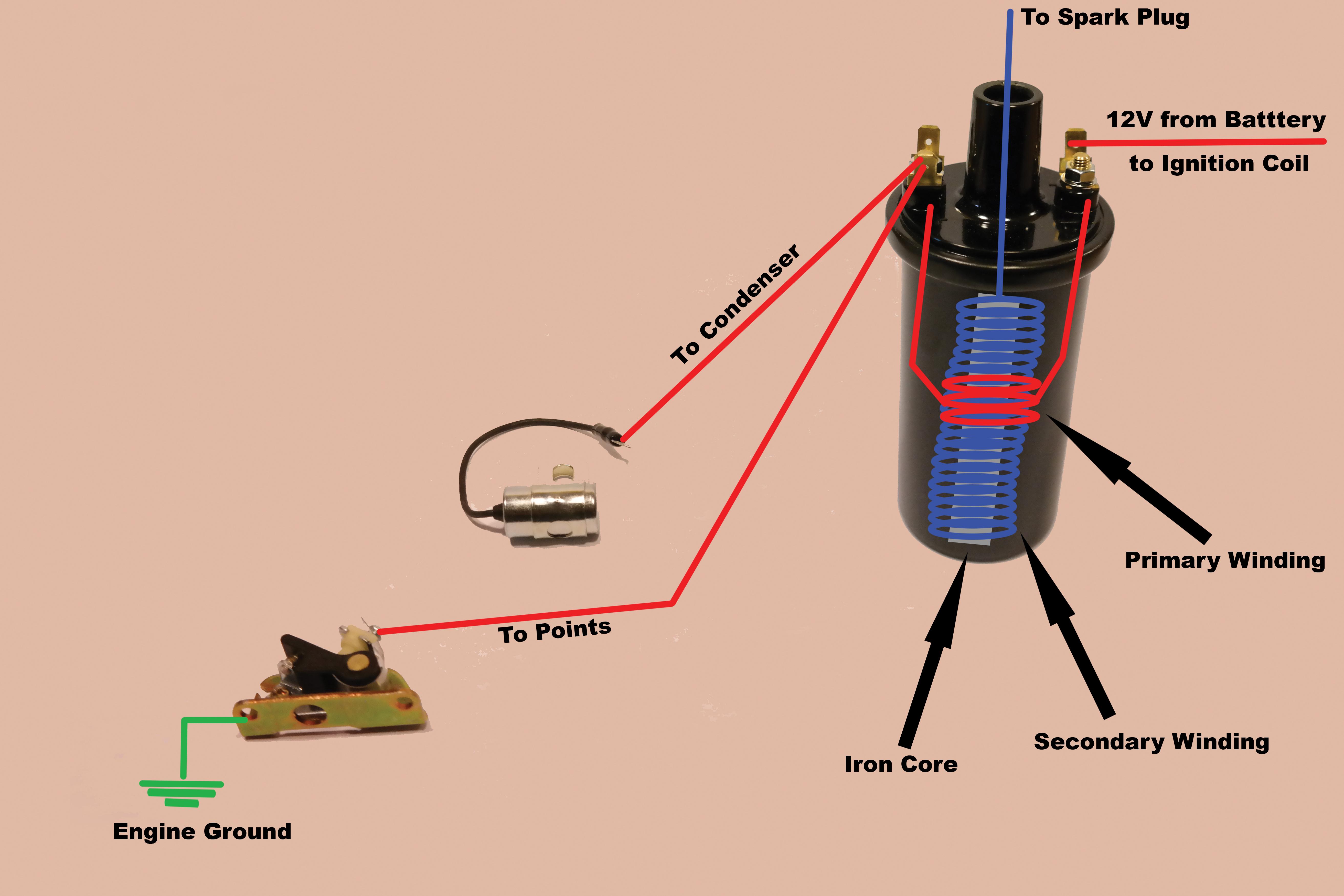 Diagram Understanding Your Battery Ignition System On Your Kohler