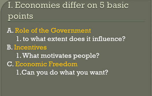 Capitalism Vs Communism Vs Socialism Debate Activity Amped Up Learning