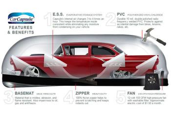 Car Capsule 14' Tall Indoor