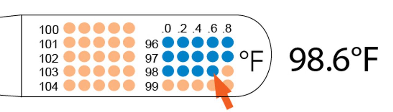Tempa-DOT Oral Thermometers - 100 Per Box