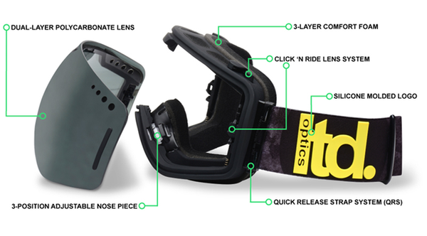 Axiom Snow Goggle featuring Click 'N Ride Lens System, Quick Release Strap System, Eco-Friendly TPU