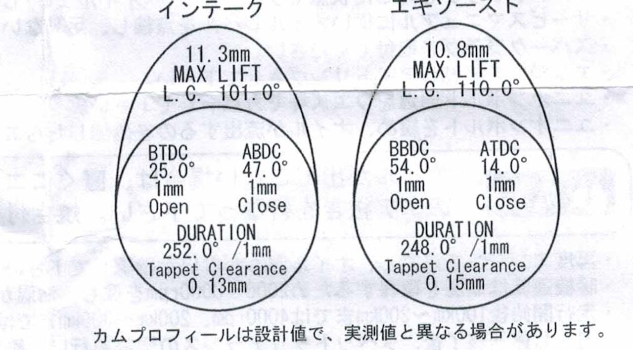 Camshaft  ST-1M Yoshimura SR/TT/XT500/SR400
