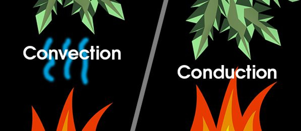 Vaping Terms: Conduction and Convection