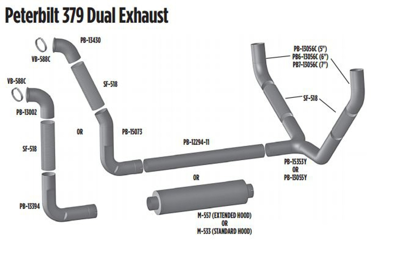 Home · Peterbilt Exhaust 379 Dual System: Dual Exhaust System Diagram At Woreks.co
