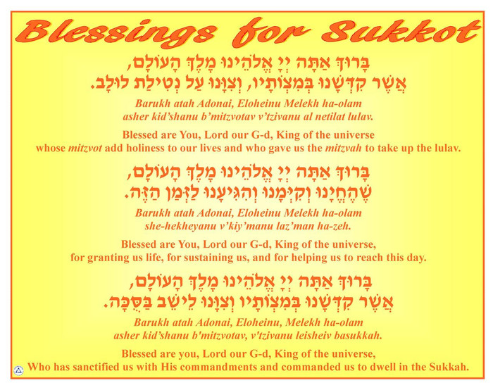 Sukkot Blessings Poster