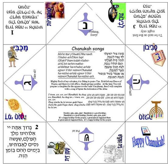 Hanukkah Fortune Teller