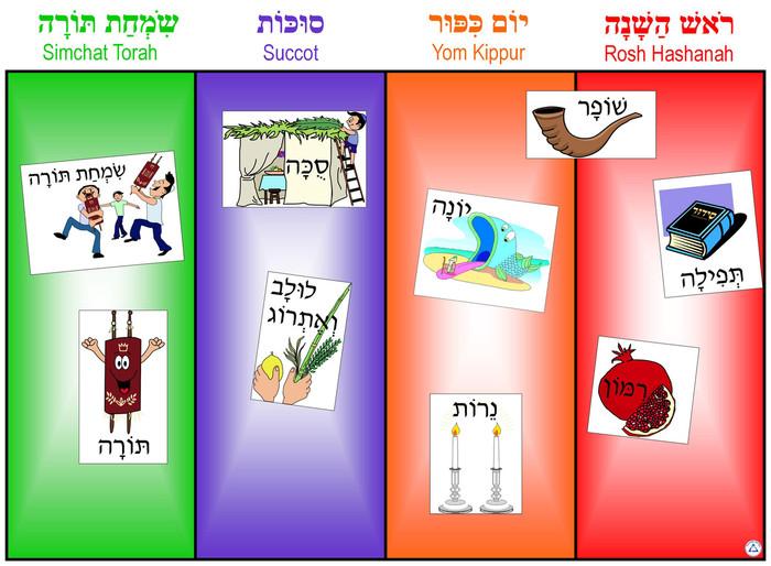 Tishrei Holidays Matching