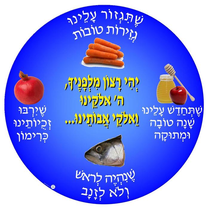 Simanim Circle Poster