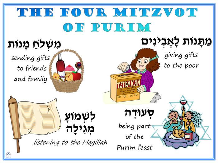4 Mitzvot Poster
