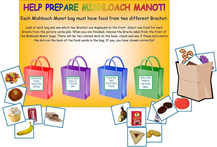 Help Prepare Mishloach Manot