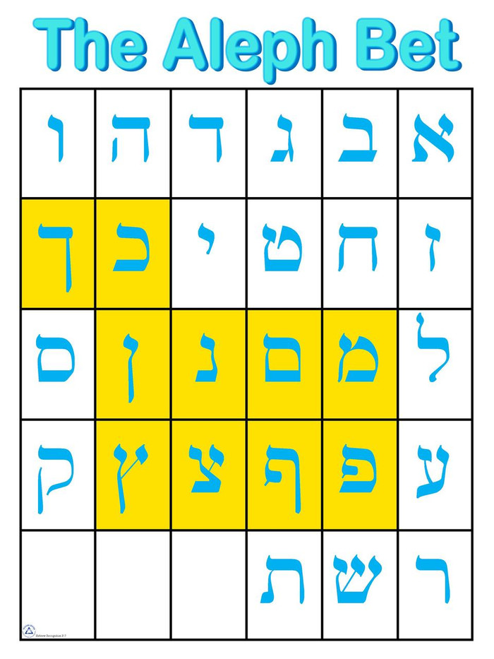 Alef Bet Grid Poster