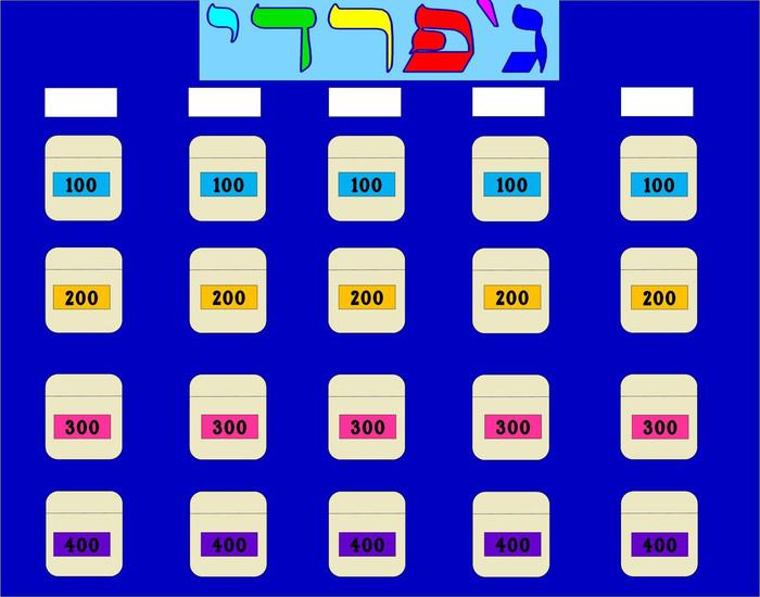 Pesach Jeopardy