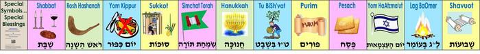 Holidays 'Aurasma' Banner