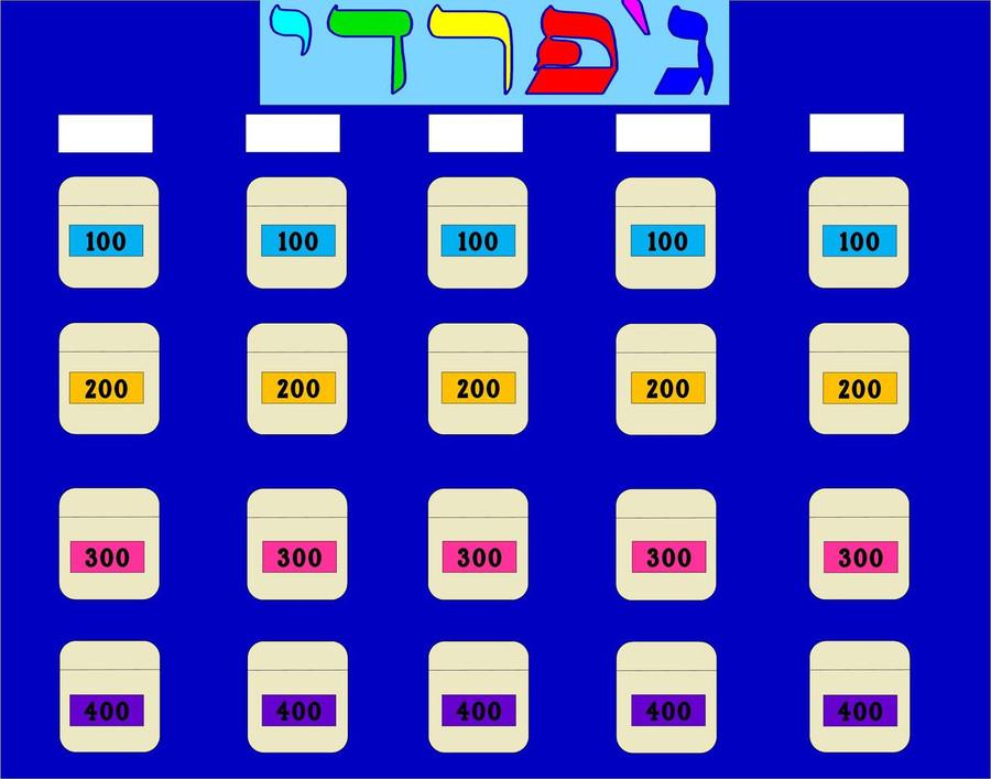 Hanukkah Jeopardy