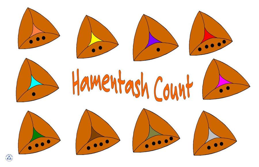 Hamantash Count