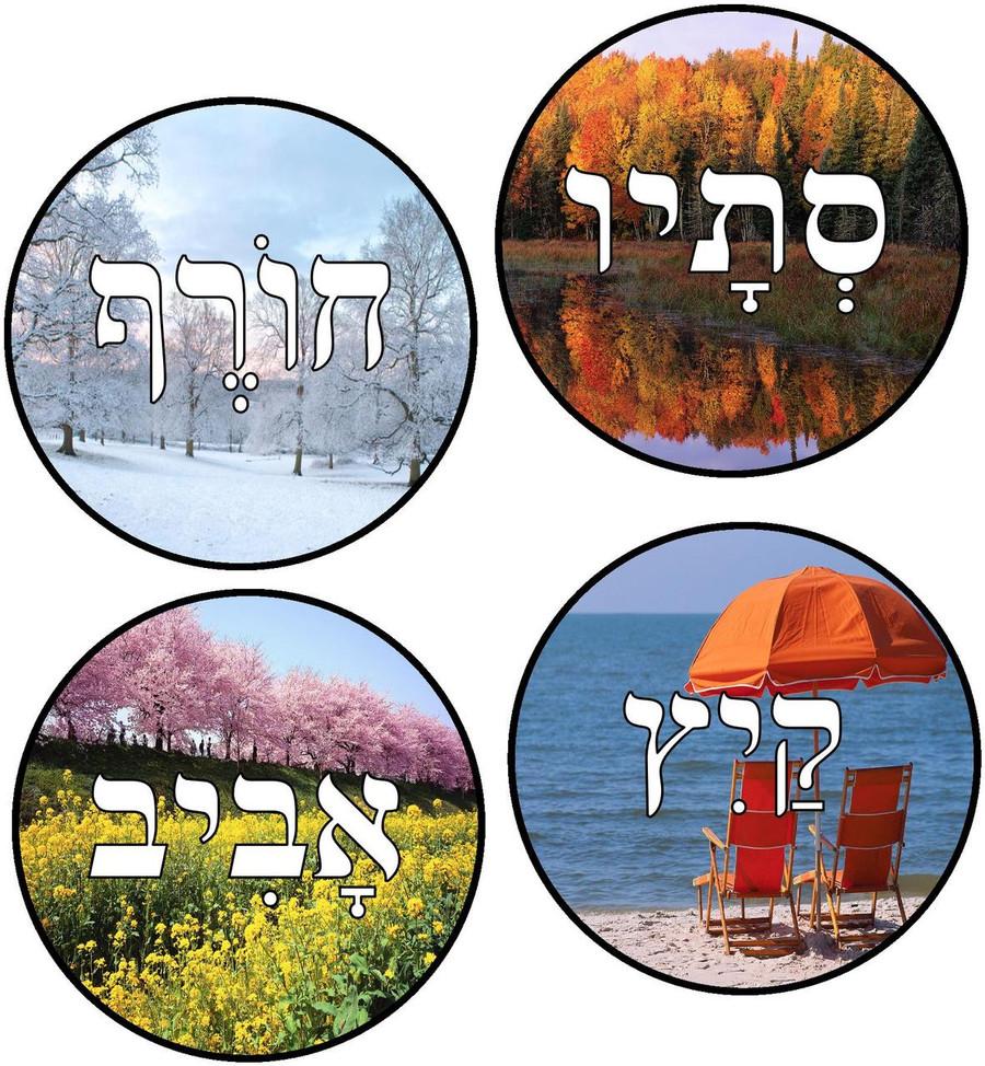 Seasons Signs Circles