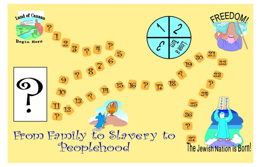 From Family to Slavery to Peoplehood