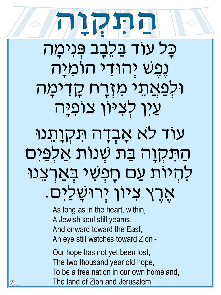 Hatikvah Poster with English