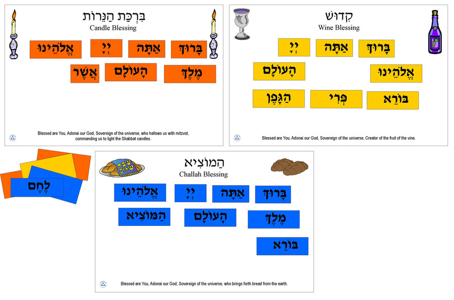 Shabbat Brachot Sentence Building