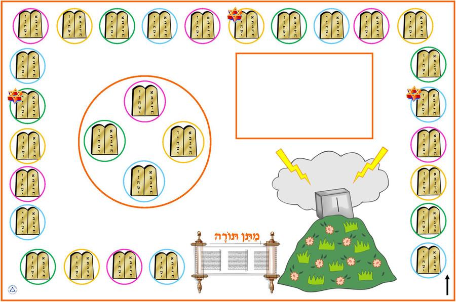 Ten Commandment Game